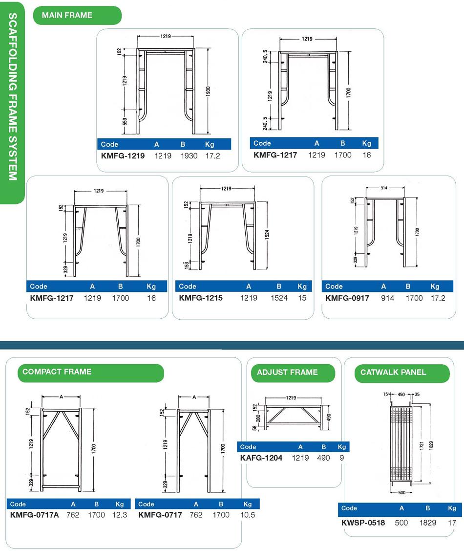 frameSystem